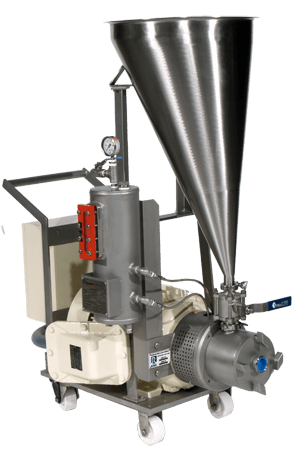 Industrial Mixers and Blenders used throughout the process
